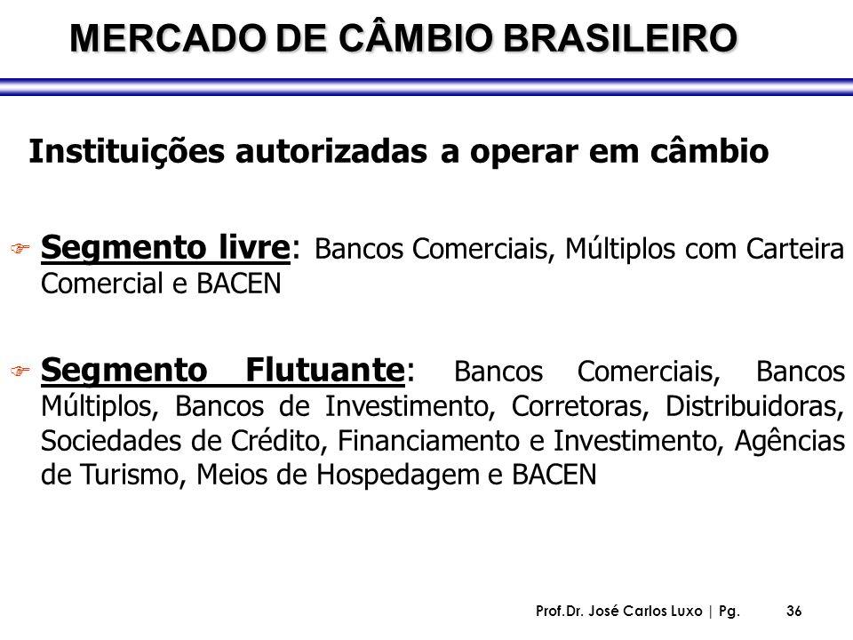 Prof.Dr. José Carlos Luxo | Pg.36 Instituições autorizadas a operar em câmbio F Segmento livre: Bancos Comerciais, Múltiplos com Carteira Comercial e