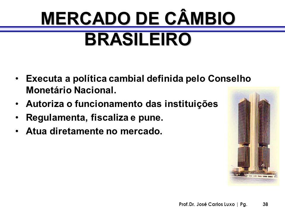 Prof.Dr. José Carlos Luxo | Pg.38 MERCADO DE CÂMBIO BRASILEIRO Executa a política cambial definida pelo Conselho Monetário Nacional. Autoriza o funcio