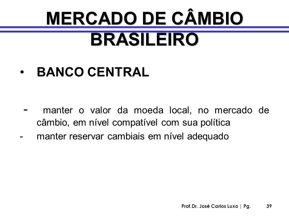 Prof.Dr. José Carlos Luxo | Pg.39 MERCADO DE CÂMBIO BRASILEIRO BANCO CENTRAL - manter o valor da moeda local, no mercado de câmbio, em nível compatíve