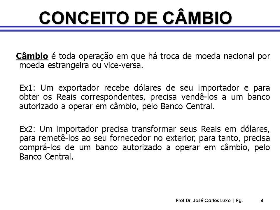 Prof.Dr. José Carlos Luxo | Pg.4 CONCEITO DE CÂMBIO Câmbio é toda operação em que há troca de moeda nacional por moeda estrangeira ou vice-versa. Ex1: