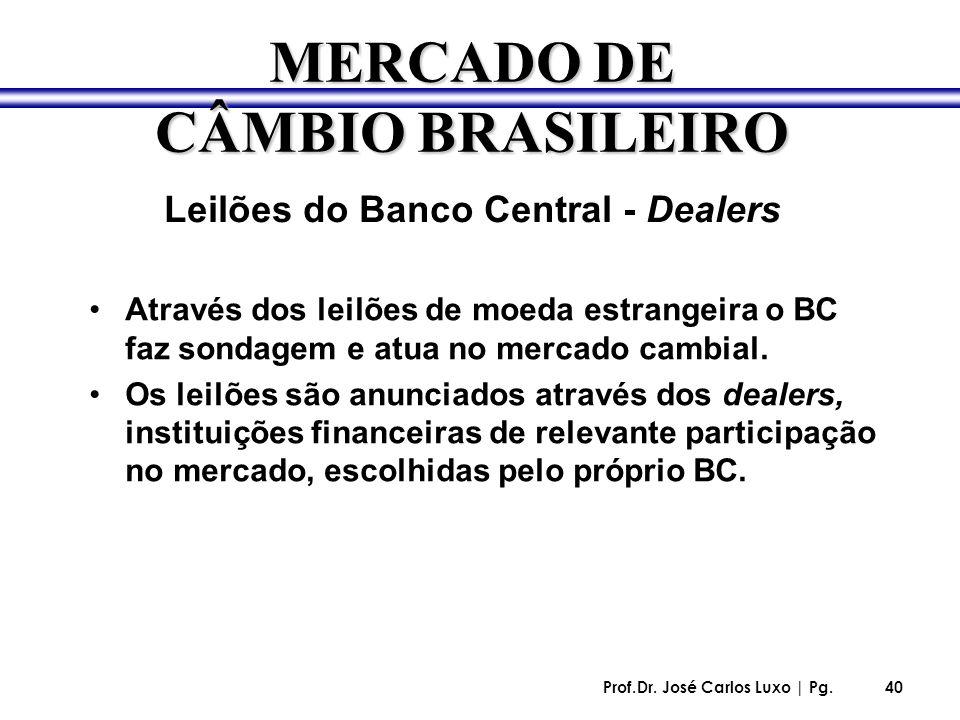 Prof.Dr. José Carlos Luxo | Pg.40 Leilões do Banco Central - Dealers Através dos leilões de moeda estrangeira o BC faz sondagem e atua no mercado camb