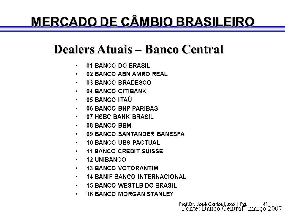 Prof.Dr. José Carlos Luxo | Pg.41 01 BANCO DO BRASIL 02 BANCO ABN AMRO REAL 03 BANCO BRADESCO 04 BANCO CITIBANK 05 BANCO ITAÚ 06 BANCO BNP PARIBAS 07