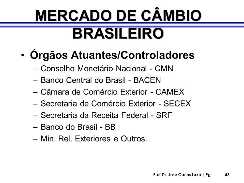 Prof.Dr. José Carlos Luxo | Pg.43 MERCADO DE CÂMBIO BRASILEIRO Órgãos Atuantes/Controladores –Conselho Monetário Nacional - CMN –Banco Central do Bras