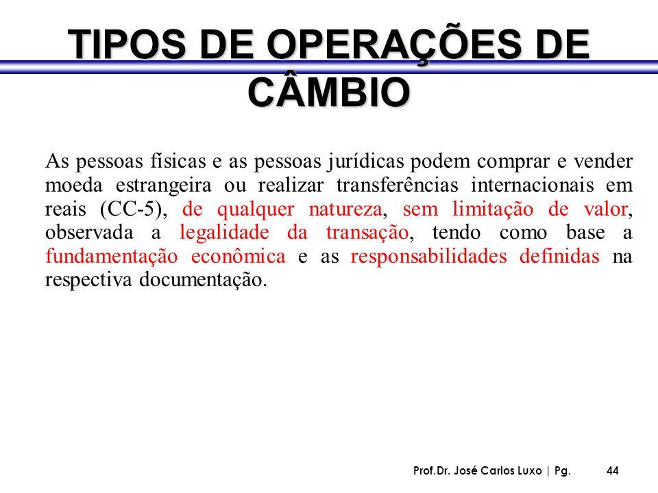 Prof.Dr. José Carlos Luxo | Pg.44 TIPOS DE OPERAÇÕES DE CÂMBIO As pessoas físicas e as pessoas jurídicas podem comprar e vender moeda estrangeira ou r