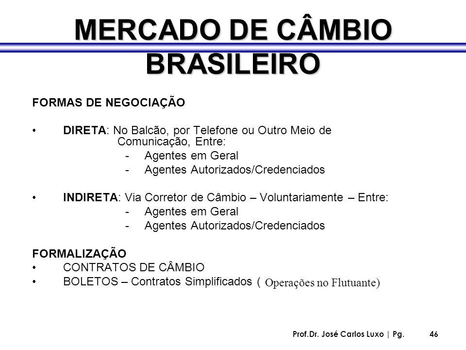 Prof.Dr. José Carlos Luxo | Pg.46 MERCADO DE CÂMBIO BRASILEIRO FORMAS DE NEGOCIAÇÃO DIRETA: No Balcão, por Telefone ou Outro Meio de Comunicação, Entr