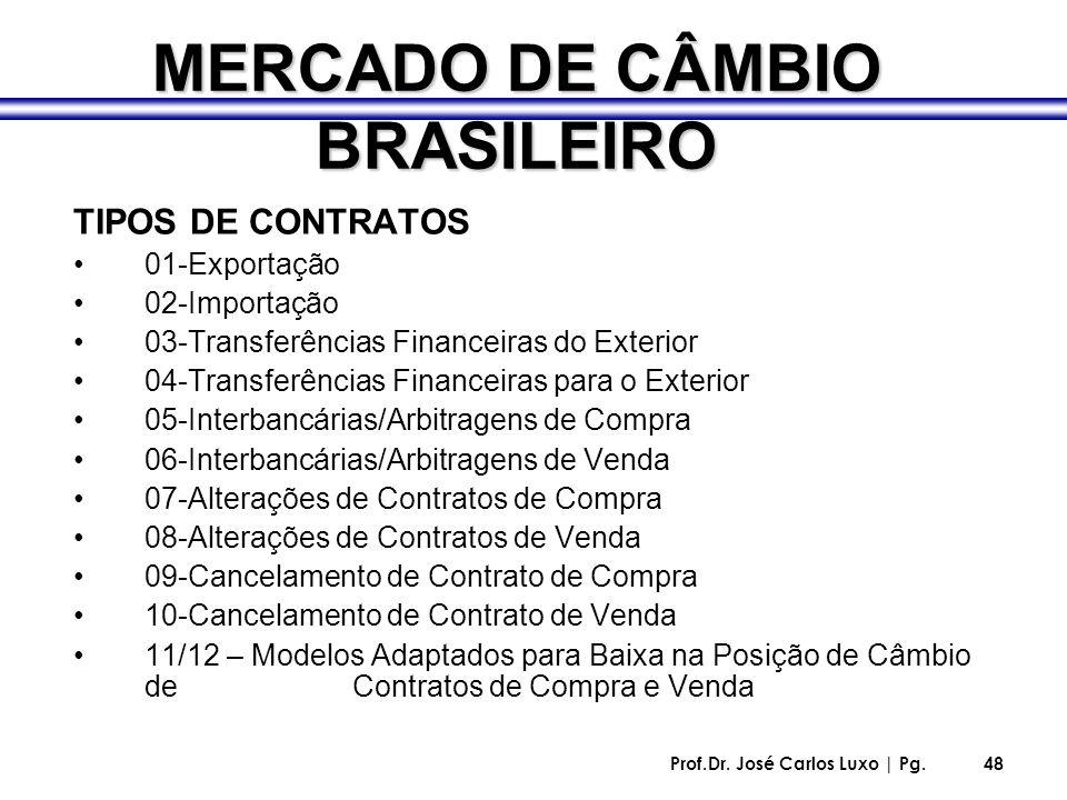 Prof.Dr. José Carlos Luxo | Pg.48 MERCADO DE CÂMBIO BRASILEIRO TIPOS DE CONTRATOS 01-Exportação 02-Importação 03-Transferências Financeiras do Exterio