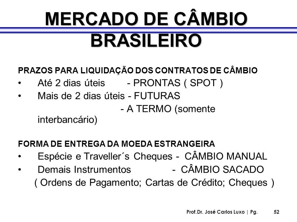 Prof.Dr. José Carlos Luxo | Pg.52 MERCADO DE CÂMBIO BRASILEIRO PRAZOS PARA LIQUIDAÇÃO DOS CONTRATOS DE CÂMBIO Até 2 dias úteis - PRONTAS ( SPOT ) Mais