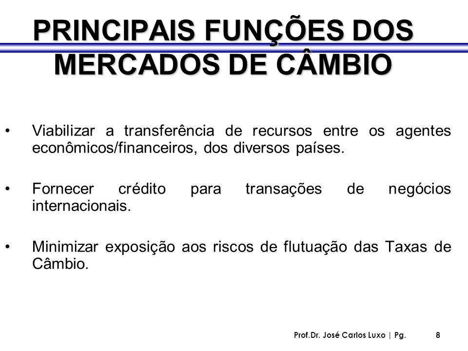 Prof.Dr. José Carlos Luxo | Pg.8 PRINCIPAIS FUNÇÕES DOS MERCADOS DE CÂMBIO Viabilizar a transferência de recursos entre os agentes econômicos/financei