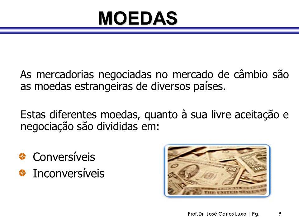 Prof.Dr. José Carlos Luxo | Pg.9 MOEDAS As mercadorias negociadas no mercado de câmbio são as moedas estrangeiras de diversos países. Estas diferentes
