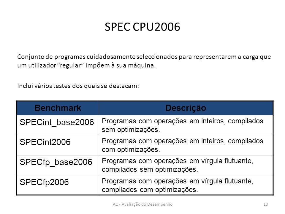 SPEC CPU2006 AC - Avaliação do Desempenho10 Conjunto de programas cuidadosamente seleccionados para representarem a carga que um utilizador regular im