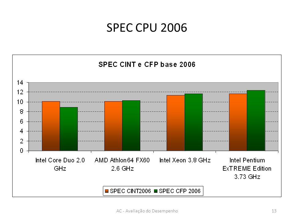 SPEC CPU 2006 AC - Avaliação do Desempenho13