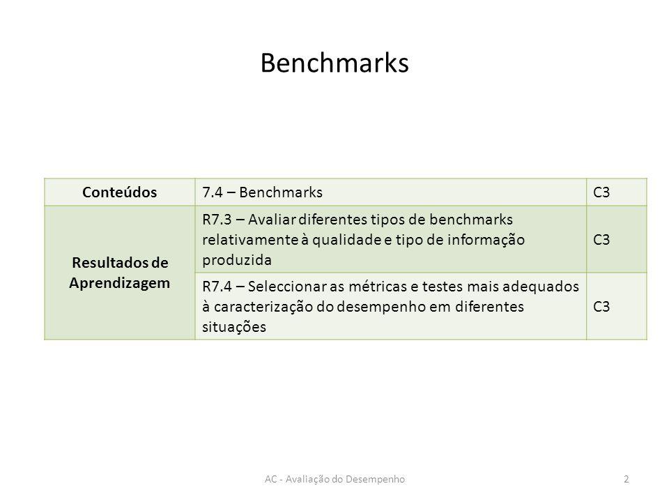 Benchmarks AC - Avaliação do Desempenho2 Conteúdos 7.4 – Benchmarks C3 Resultados de Aprendizagem R7.3 – Avaliar diferentes tipos de benchmarks relati