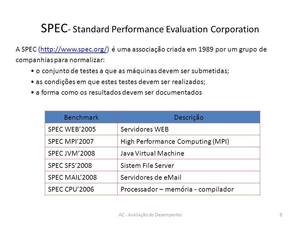 SPEC - Standard Performance Evaluation Corporation AC - Avaliação do Desempenho9 A SPEC (http://www.spec.org/) é uma associação criada em 1989 por um