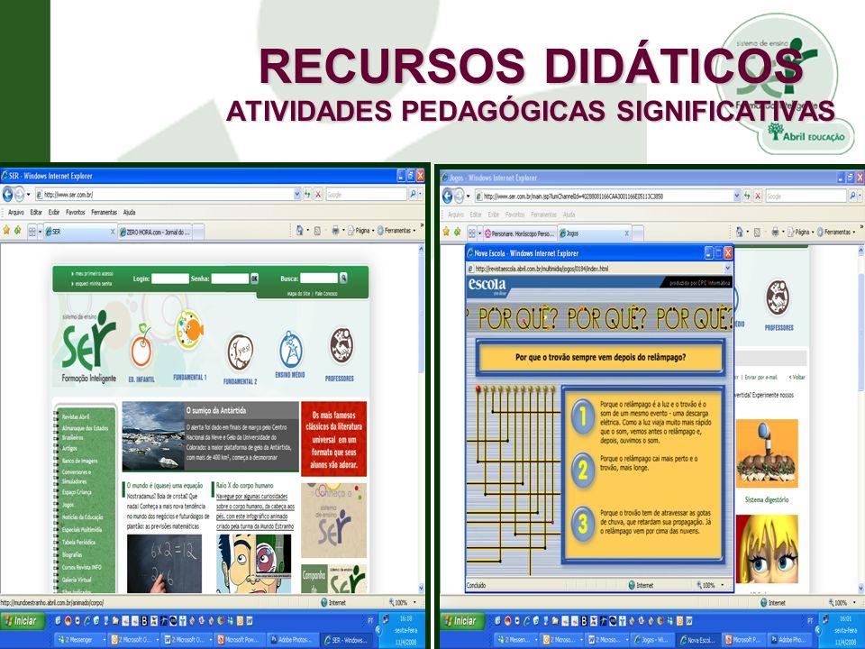 RECURSOS DIDÁTICOS ATIVIDADES PEDAGÓGICAS SIGNIFICATIVAS
