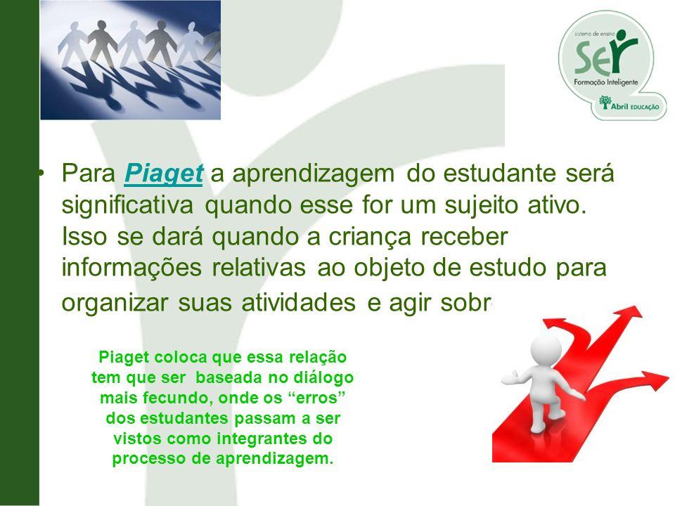 Para Piaget a aprendizagem do estudante será significativa quando esse for um sujeito ativo. Isso se dará quando a criança receber informações relativ