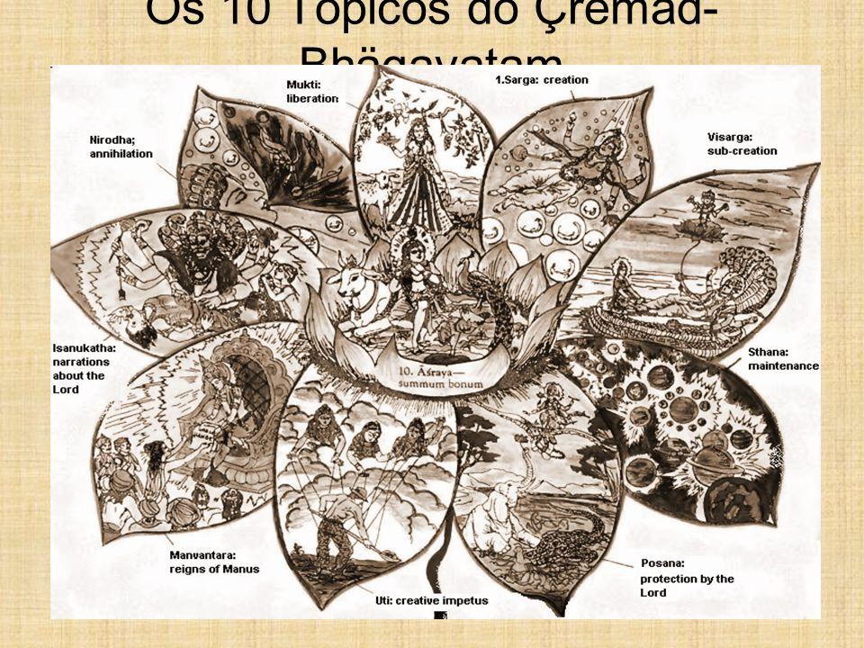 Os 10 Tópicos do Çrémad- Bhägavatam