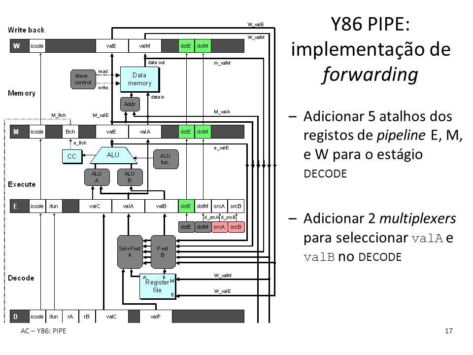 AC – Y86: PIPE17 Y86 PIPE: implementação de forwarding –Adicionar 5 atalhos dos registos de pipeline E, M, e W para o estágio DECODE –Adicionar 2 mult