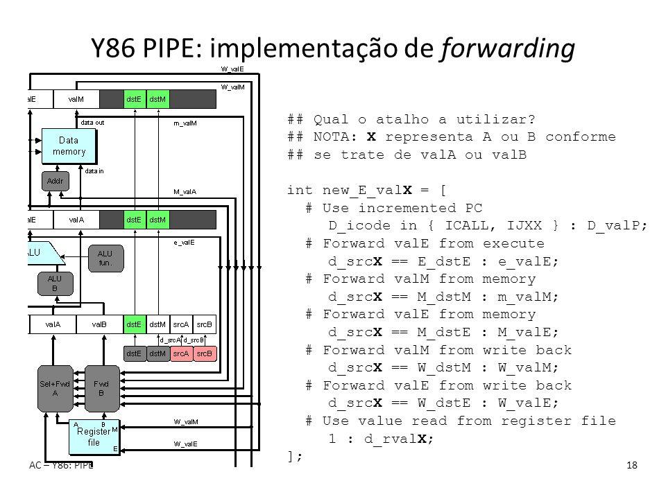 Y86 PIPE: implementação de forwarding AC – Y86: PIPE18 ## Qual o atalho a utilizar? ## NOTA: X representa A ou B conforme ## se trate de valA ou valB
