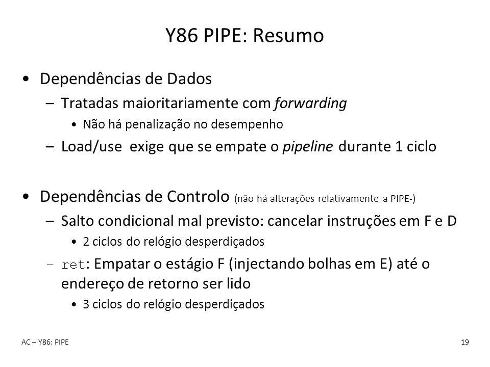 Y86 PIPE: Resumo Dependências de Dados –Tratadas maioritariamente com forwarding Não há penalização no desempenho –Load/use exige que se empate o pipe
