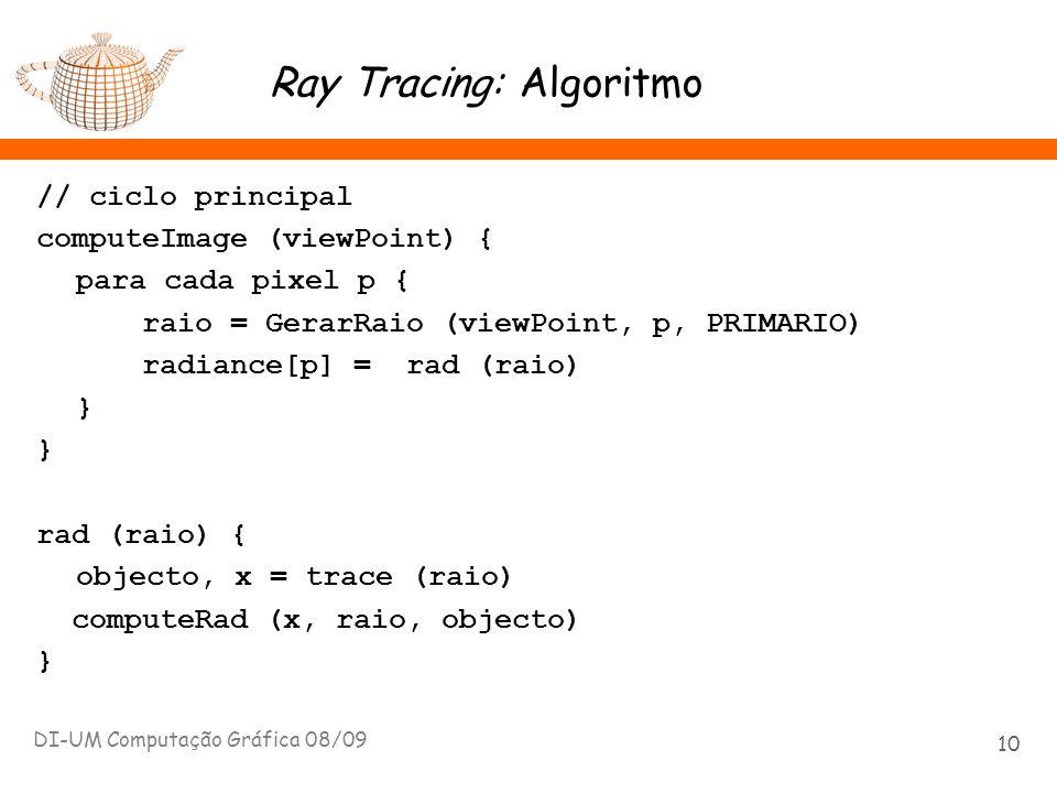 Ray Tracing: Algoritmo // ciclo principal computeImage (viewPoint) { para cada pixel p { raio = GerarRaio (viewPoint, p, PRIMARIO) radiance[p] = rad (