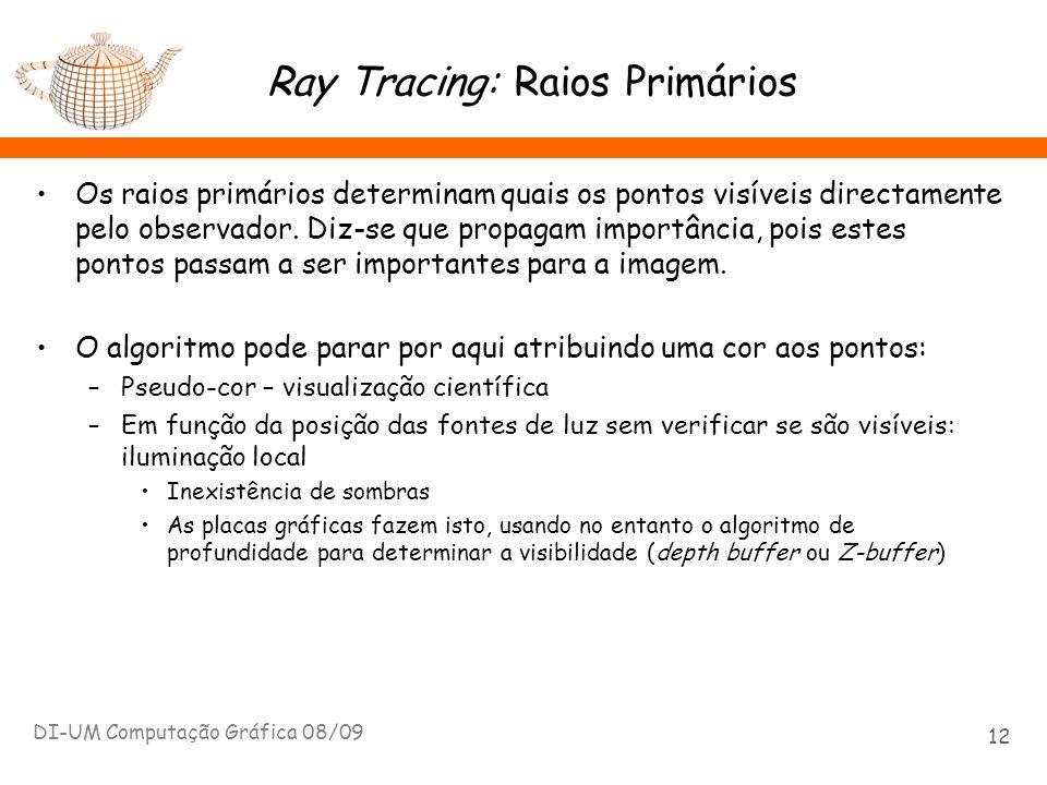 Ray Tracing: Raios Primários Os raios primários determinam quais os pontos visíveis directamente pelo observador. Diz-se que propagam importância, poi