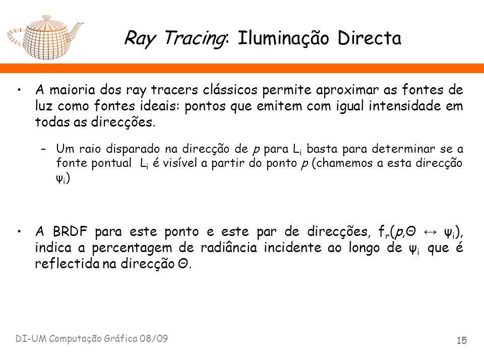 Ray Tracing: Iluminação Directa A maioria dos ray tracers clássicos permite aproximar as fontes de luz como fontes ideais: pontos que emitem com igual