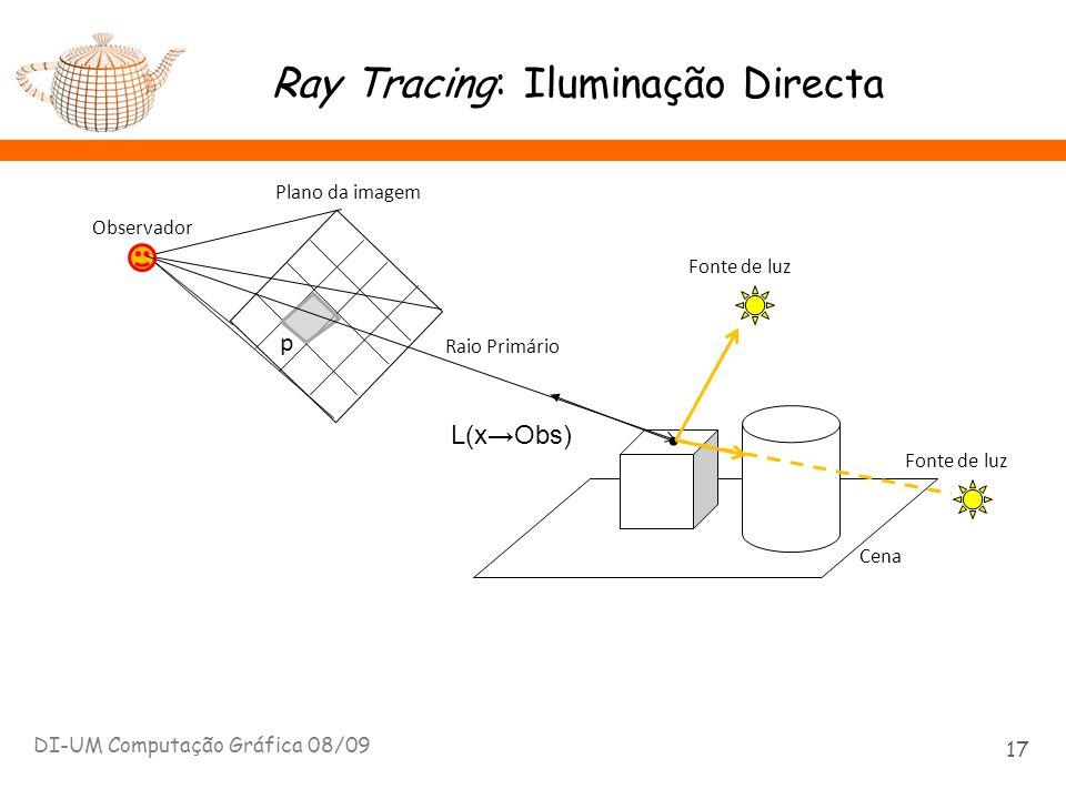 Ray Tracing: Iluminação Directa DI-UM Computação Gráfica 08/09 17 Plano da imagem p Observador x Cena Fonte de luz L(xObs) Raio Primário Fonte de luz