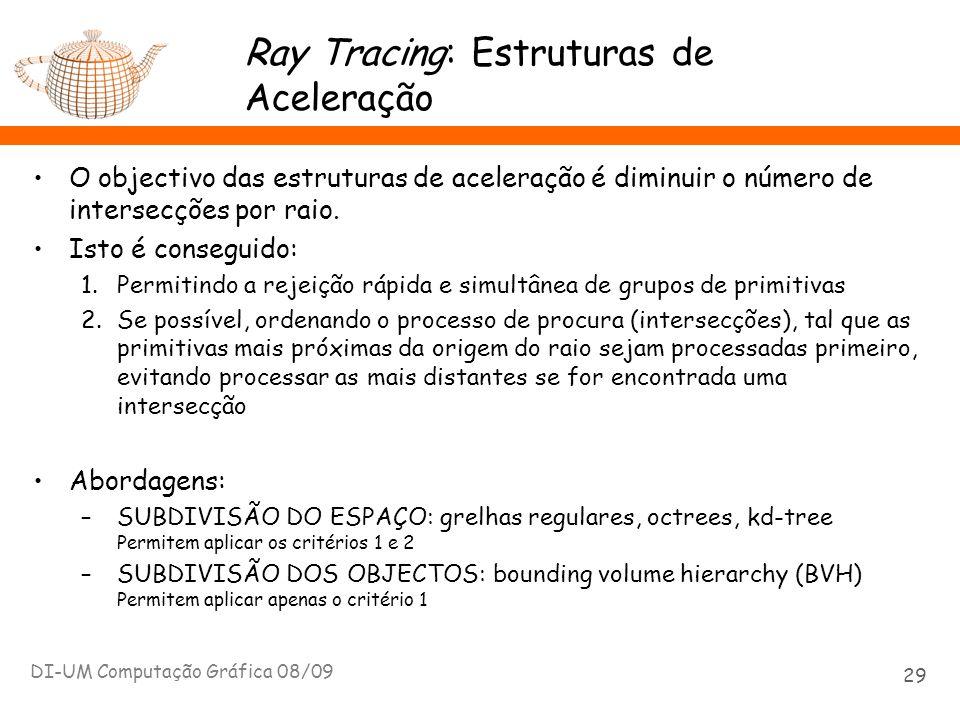 Ray Tracing: Estruturas de Aceleração O objectivo das estruturas de aceleração é diminuir o número de intersecções por raio. Isto é conseguido: 1.Perm