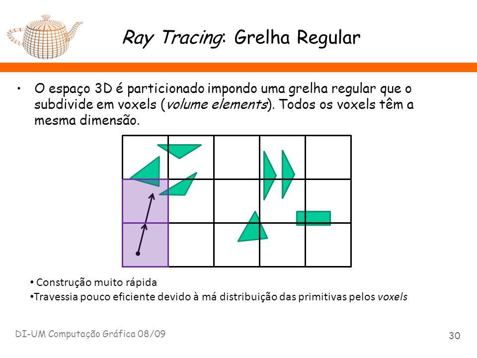 Ray Tracing: Grelha Regular O espaço 3D é particionado impondo uma grelha regular que o subdivide em voxels (volume elements). Todos os voxels têm a m
