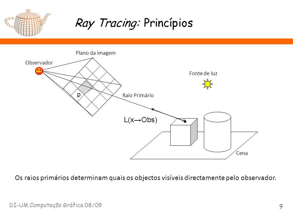 Ray Tracing: Algoritmo // ciclo principal computeImage (viewPoint) { para cada pixel p { raio = GerarRaio (viewPoint, p, PRIMARIO) radiance[p] = rad (raio) } rad (raio) { objecto, x = trace (raio) computeRad (x, raio, objecto) } DI-UM Computação Gráfica 08/09 10