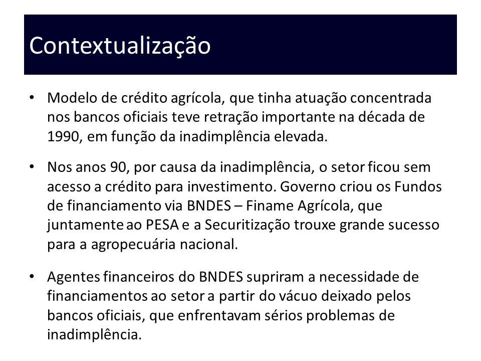 Contextualização Modelo de crédito agrícola, que tinha atuação concentrada nos bancos oficiais teve retração importante na década de 1990, em função d