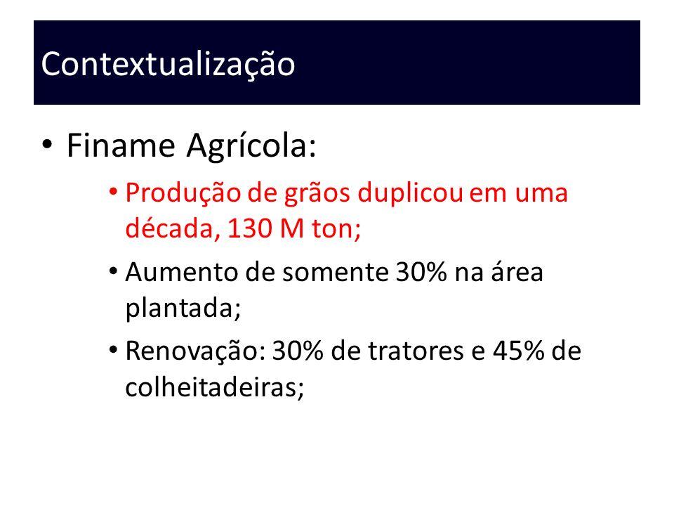 Contextualização Finame Agrícola: Produção de grãos duplicou em uma década, 130 M ton; Aumento de somente 30% na área plantada; Renovação: 30% de trat