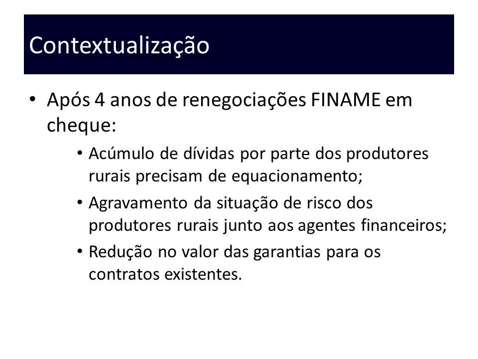 Contextualização Após 4 anos de renegociações FINAME em cheque: Acúmulo de dívidas por parte dos produtores rurais precisam de equacionamento; Agravam