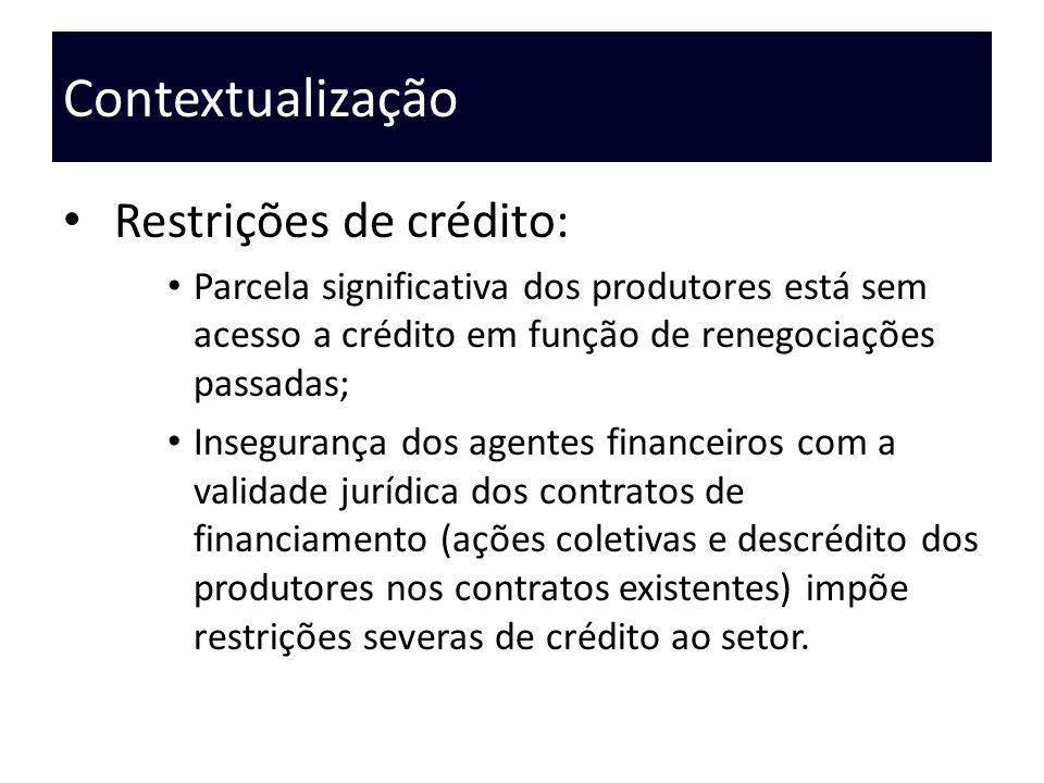 Contextualização Restrições de crédito: Parcela significativa dos produtores está sem acesso a crédito em função de renegociações passadas; Inseguranç