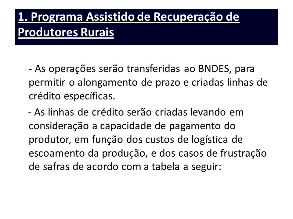 1. Programa Assistido de Recuperação de Produtores Rurais - As operações serão transferidas ao BNDES, para permitir o alongamento de prazo e criadas l