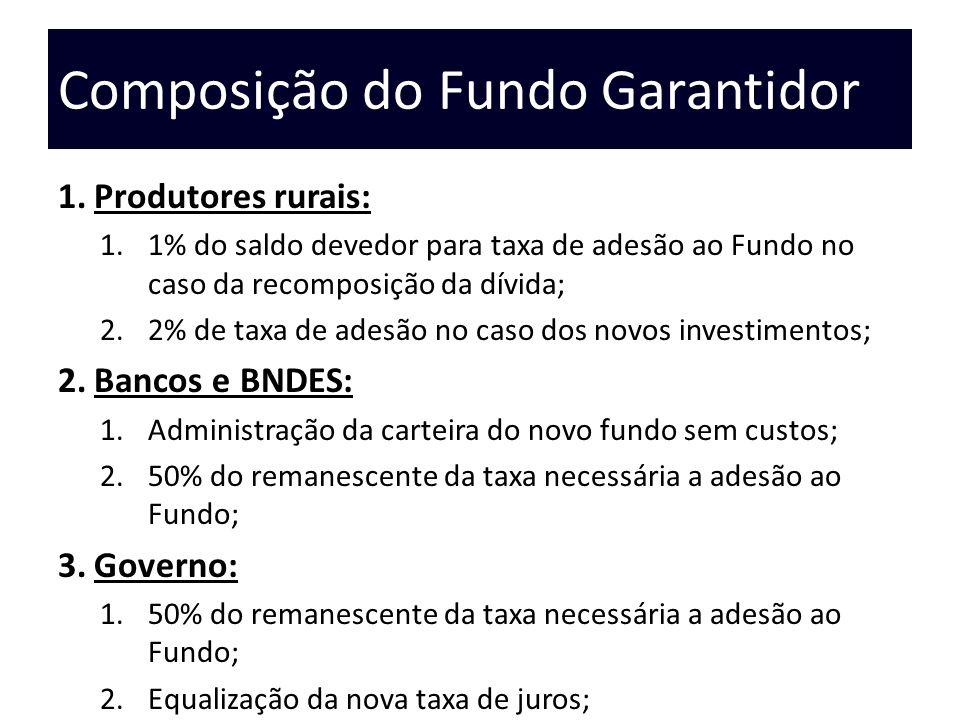 Composição do Fundo Garantidor 1.Produtores rurais: 1.1% do saldo devedor para taxa de adesão ao Fundo no caso da recomposição da dívida; 2.2% de taxa