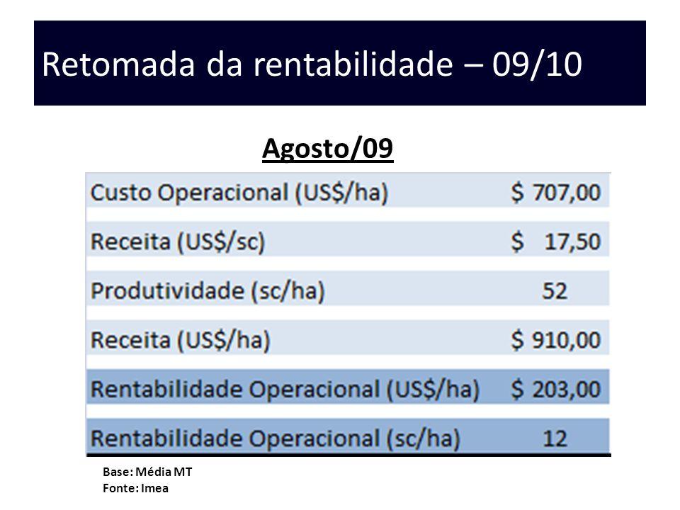 Retomada da rentabilidade – 09/10 Base: Média MT Fonte: Imea Agosto/09