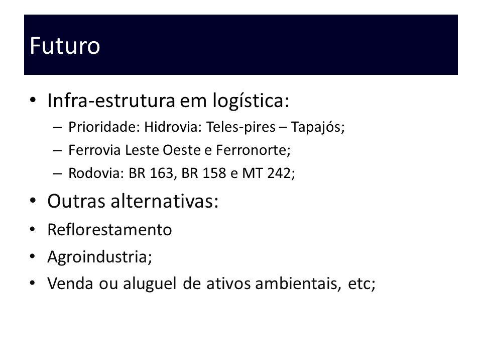 Futuro Infra-estrutura em logística: – Prioridade: Hidrovia: Teles-pires – Tapajós; – Ferrovia Leste Oeste e Ferronorte; – Rodovia: BR 163, BR 158 e M