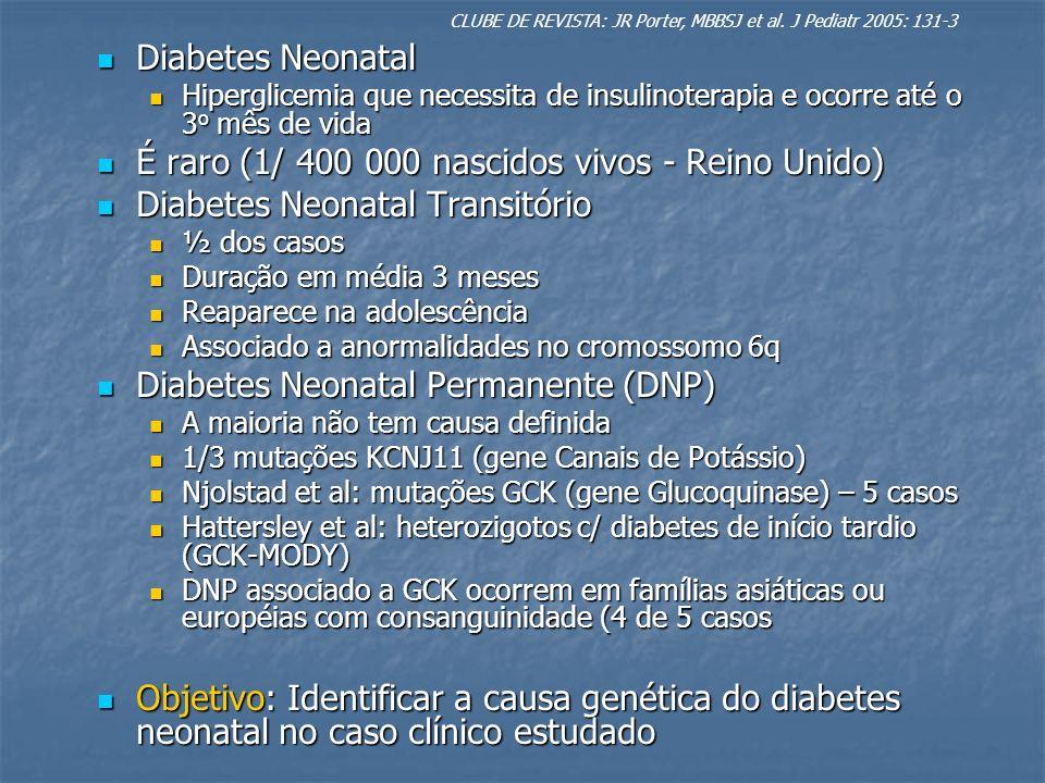 Diabetes Neonatal Diabetes Neonatal Hiperglicemia que necessita de insulinoterapia e ocorre até o 3 o mês de vida Hiperglicemia que necessita de insul