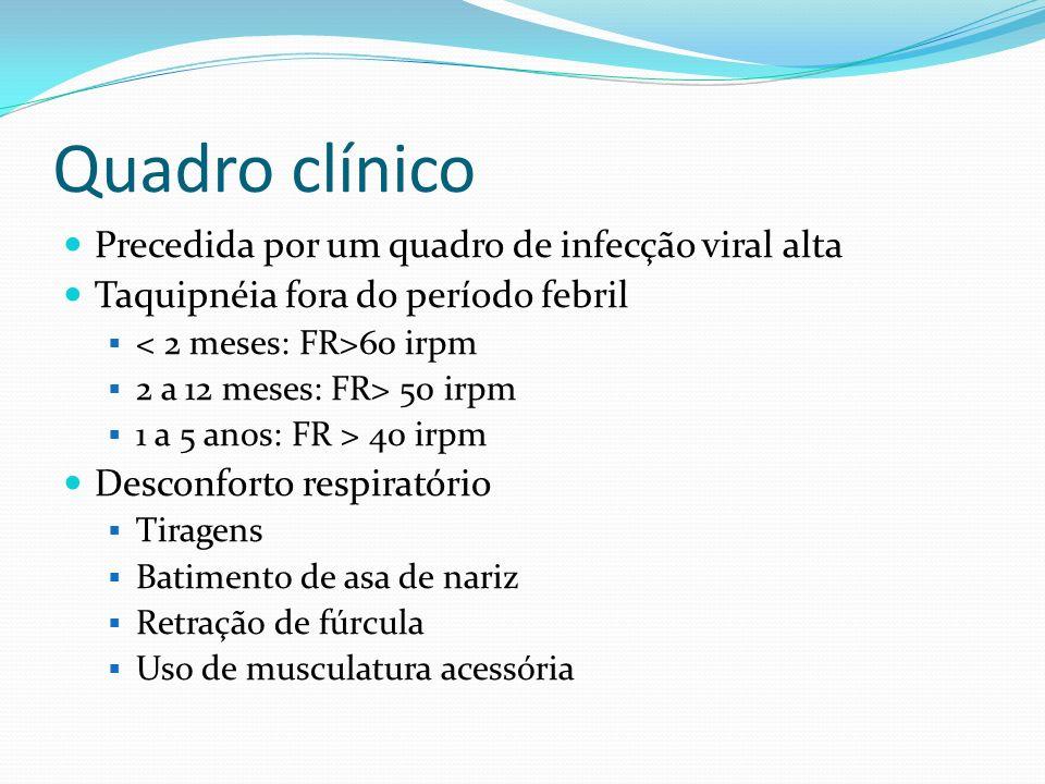 Quadro clínico Precedida por um quadro de infecção viral alta Taquipnéia fora do período febril 60 irpm 2 a 12 meses: FR> 50 irpm 1 a 5 anos: FR > 40