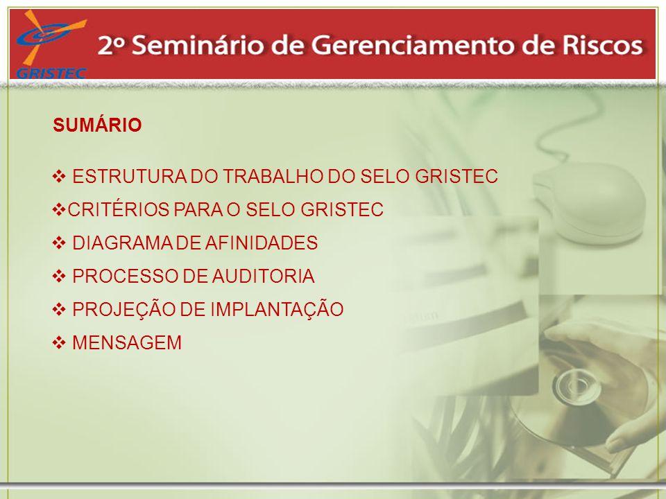 SUMÁRIO ESTRUTURA DO TRABALHO DO SELO GRISTEC CRITÉRIOS PARA O SELO GRISTEC DIAGRAMA DE AFINIDADES PROCESSO DE AUDITORIA PROJEÇÃO DE IMPLANTAÇÃO MENSA