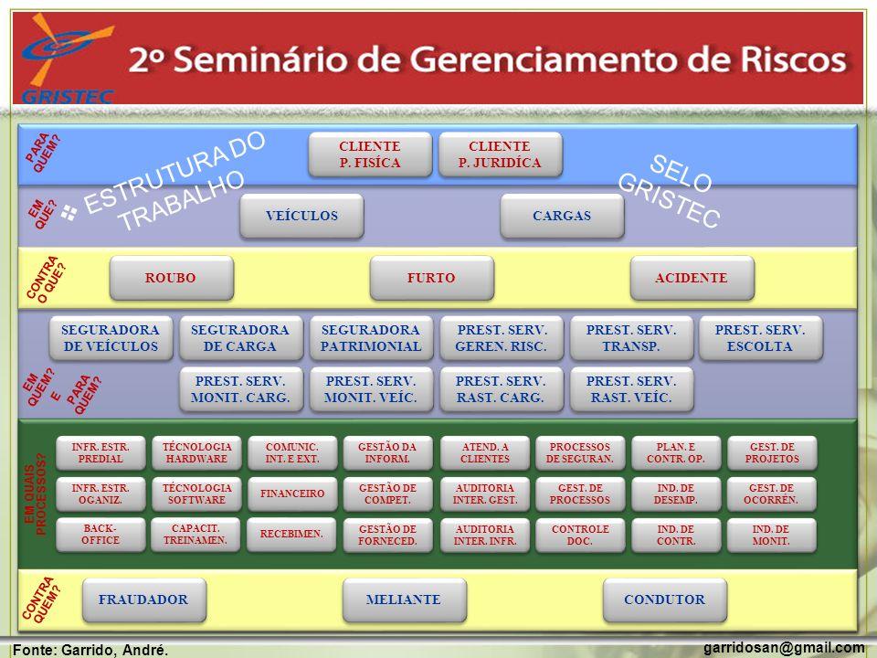 CRITÉRIOS DO SELO TRANSQUALITY OMA- ORGANIZAÇÃO MULDIAL DAS ADUANAS IBGC COSO ENTERPRISE RISK MANAGEMENT (ERM) RESOLUÇÕES BACEN LEI SARBANES-OXLEY BASILEIA II CRITÉRIOS CERTIFICAÇÃO GRISTEC CRITÉRIOS CERTIFICAÇÃO GRISTEC NEC.