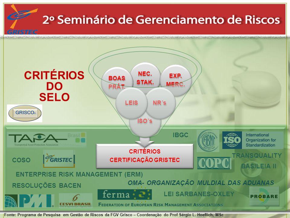 garridosan@gmail.com Fonte: Garrido, André.