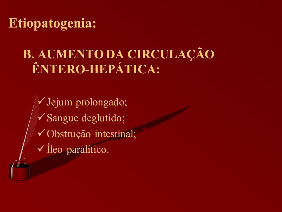 Etiopatogenia: B. AUMENTO DA CIRCULAÇÃO ÊNTERO-HEPÁTICA: Jejum prolongado; Sangue deglutido; Obstrução intestinal; Íleo paralítico.