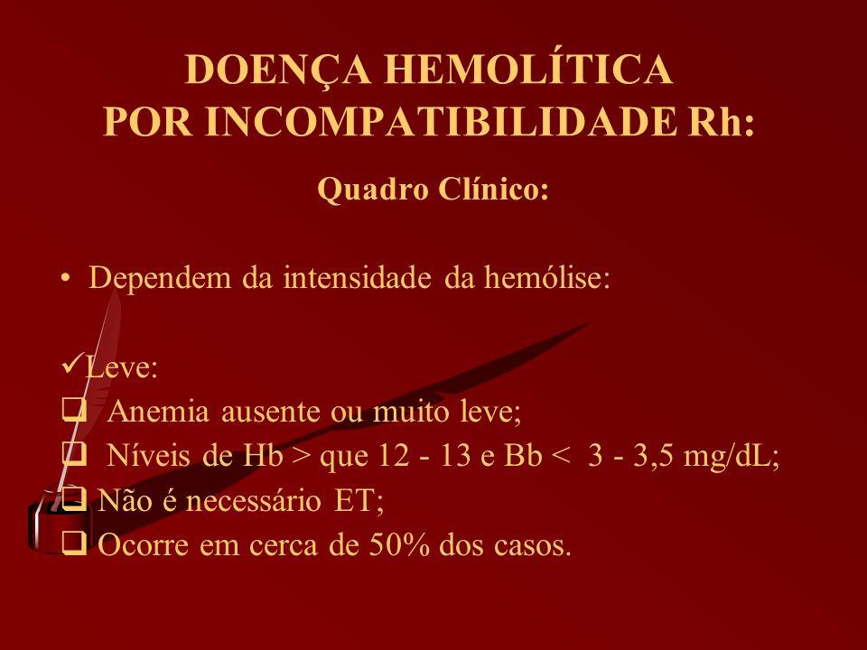 DOENÇA HEMOLÍTICA POR INCOMPATIBILIDADE Rh: Quadro Clínico: Dependem da intensidade da hemólise: Leve: Anemia ausente ou muito leve; Níveis de Hb > qu