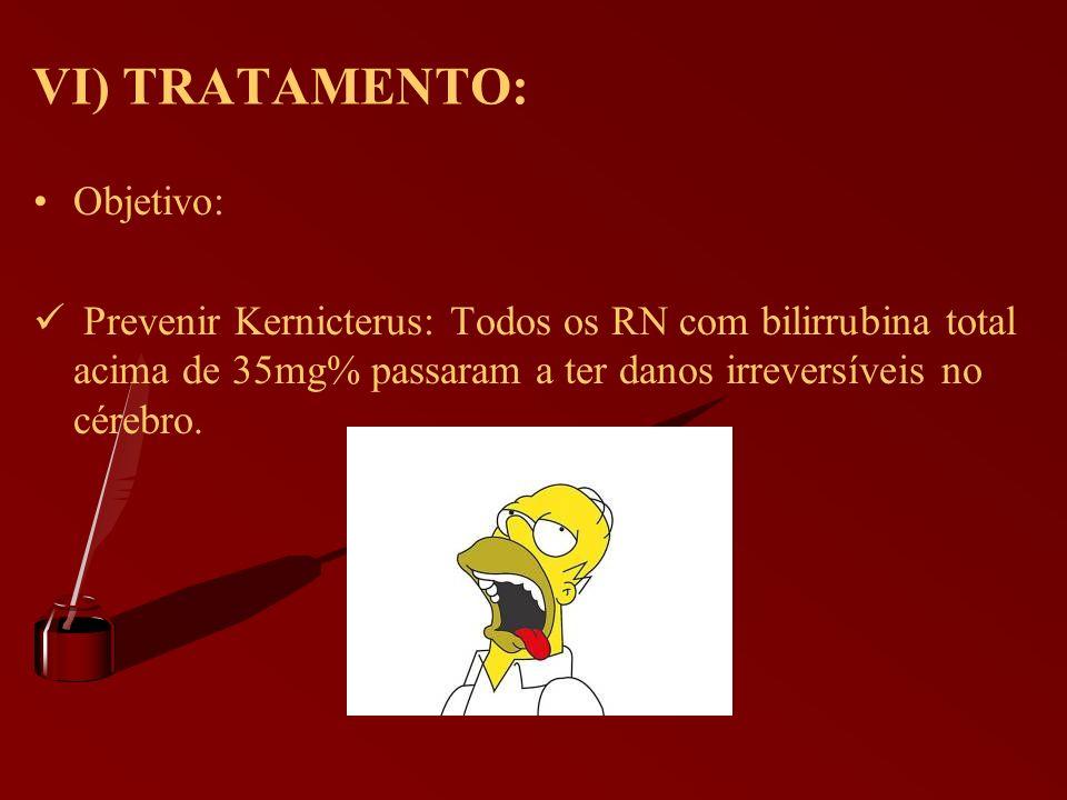 VI) TRATAMENTO: Objetivo: Prevenir Kernicterus: Todos os RN com bilirrubina total acima de 35mg% passaram a ter danos irreversíveis no cérebro.