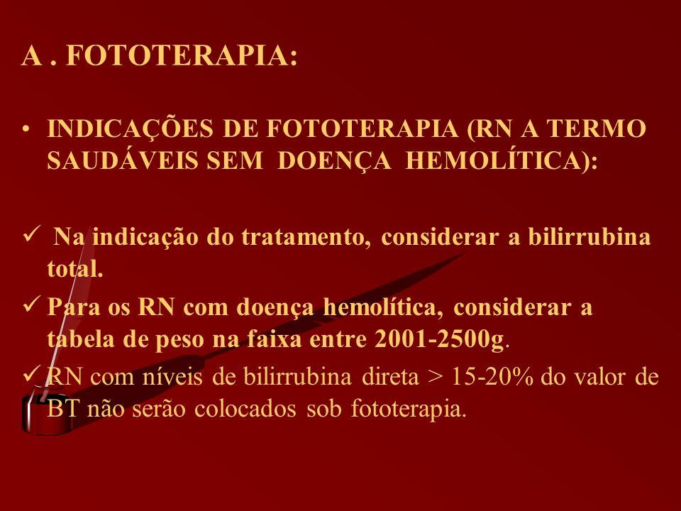 A. FOTOTERAPIA: INDICAÇÕES DE FOTOTERAPIA (RN A TERMO SAUDÁVEIS SEM DOENÇA HEMOLÍTICA): Na indicação do tratamento, considerar a bilirrubina total. Pa