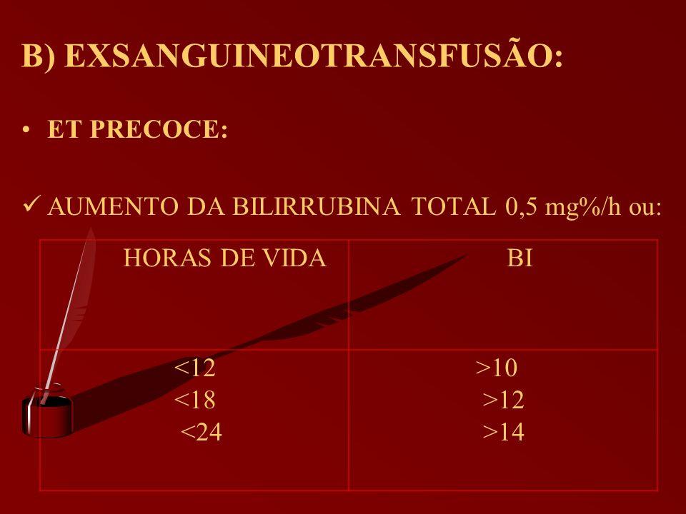 B) EXSANGUINEOTRANSFUSÃO: ET PRECOCE: AUMENTO DA BILIRRUBINA TOTAL 0,5 mg%/h ou: HORAS DE VIDA BI <12 <18 <24 >10 >12 >14