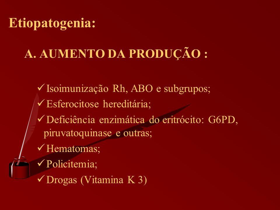 Etiopatogenia: A. AUMENTO DA PRODUÇÃO : Isoimunização Rh, ABO e subgrupos; Esferocitose hereditária; Deficiência enzimática do eritrócito: G6PD, piruv