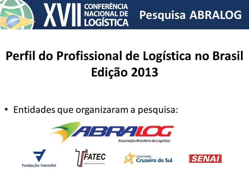Pesquisa ABRALOG: Dados iniciais Quantidade de profissionais contatados por e- mails : cerca de 20.000 Questionários respondidos: 946 (2013) 1.153 (2012) 257 (2011) 233 (2010)